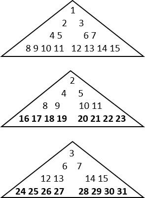 Damien Bérubé pyramides